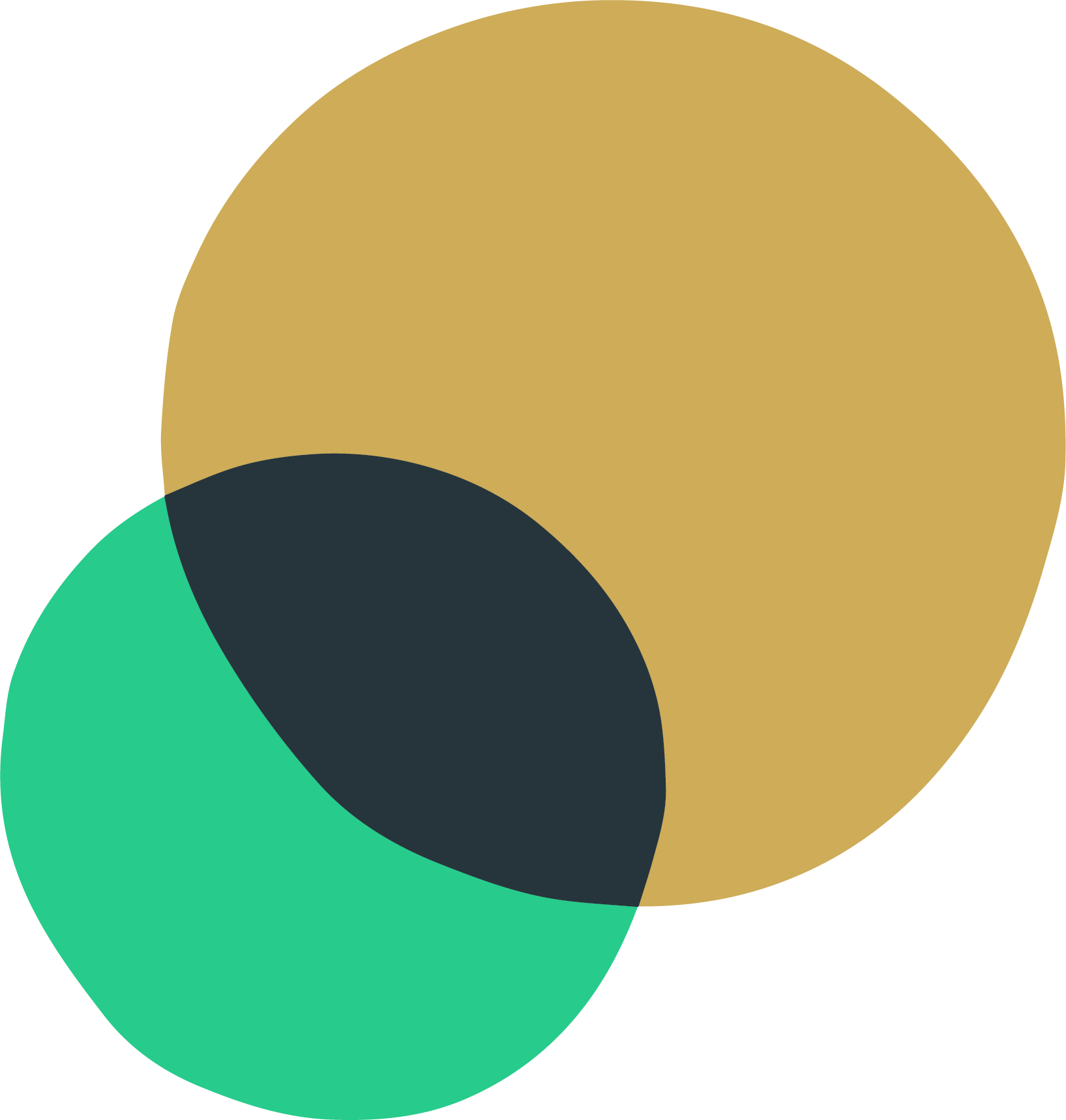 green and gold circles